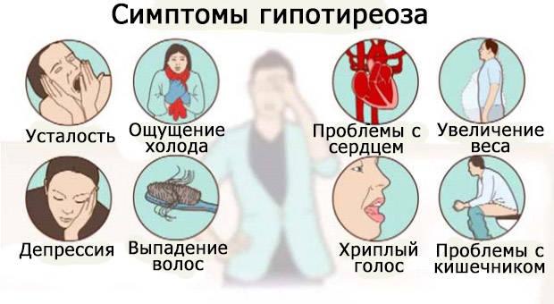 Симптомы гипотиреоза