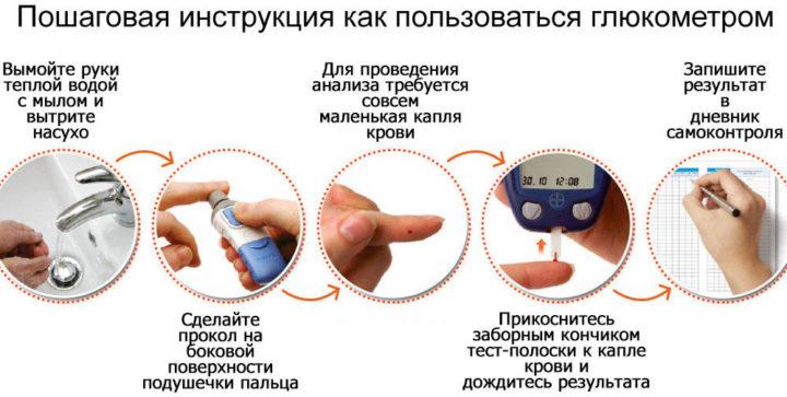 Инструкция по пользованию глюкометром